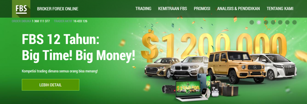 FBS Forex Trading Competition